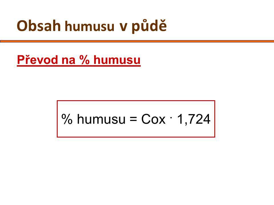Obsah humusu v půdě Převod na % humusu % humusu = Cox . 1,724