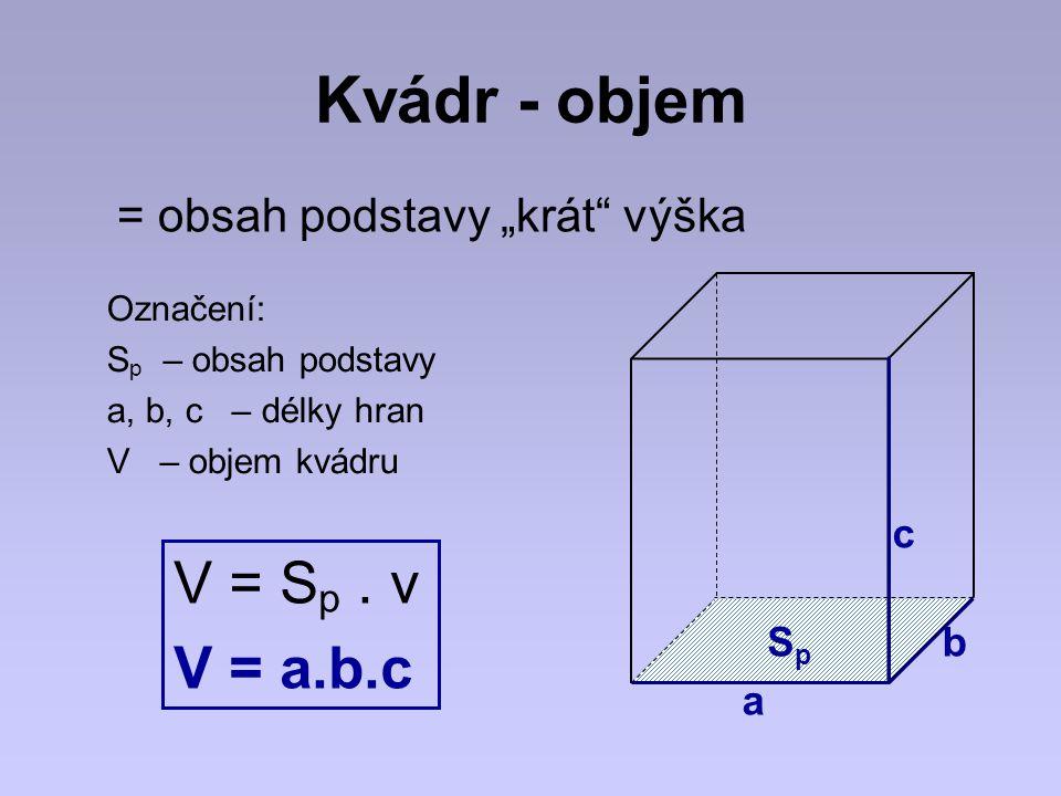 """Kvádr - objem V = Sp . v V = a.b.c = obsah podstavy """"krát výška c Sp"""