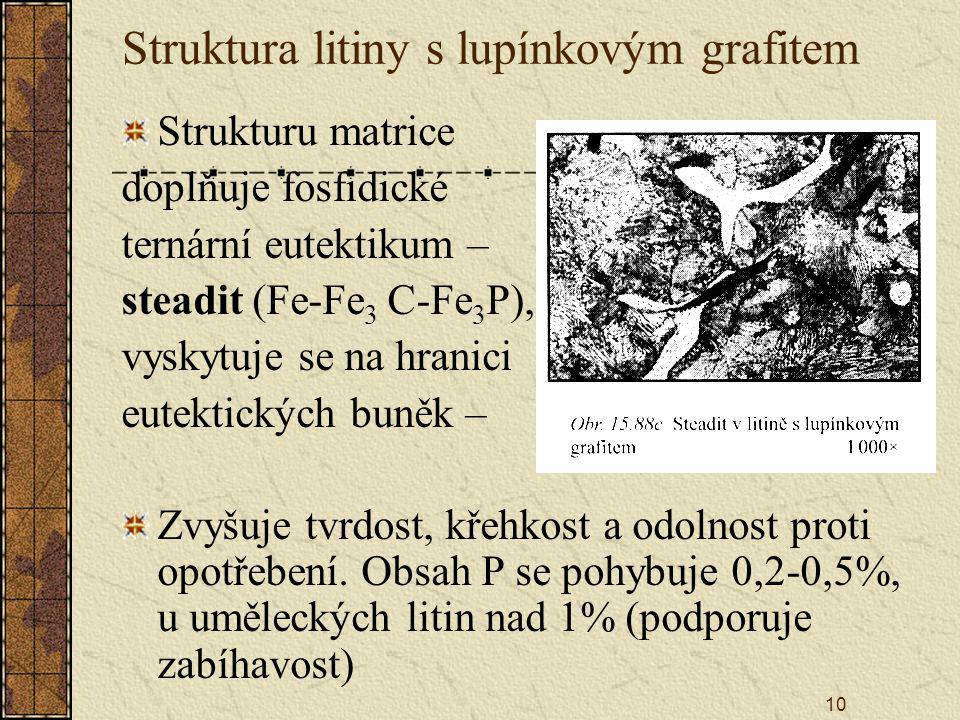 Struktura litiny s lupínkovým grafitem