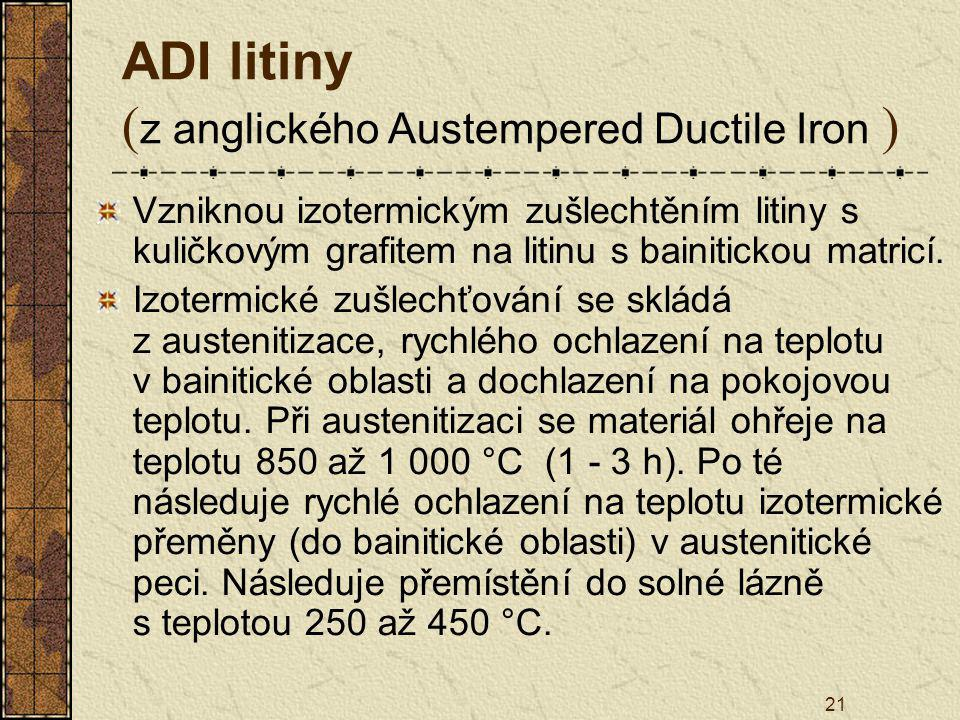 ADI litiny (z anglického Austempered Ductile Iron )