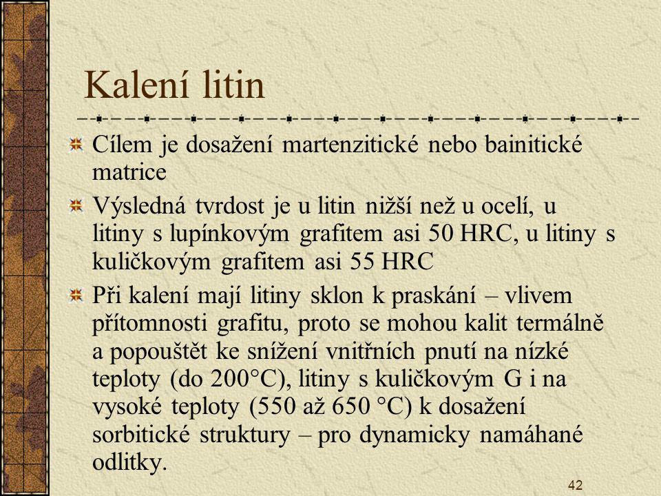 Kalení litin Cílem je dosažení martenzitické nebo bainitické matrice