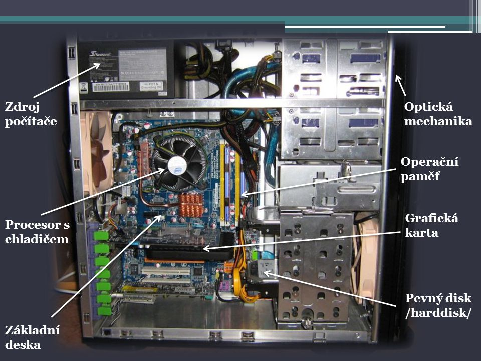 Zdroj počítače Optická mechanika. Operační paměť. Grafická karta. Procesor s chladičem. Pevný disk.