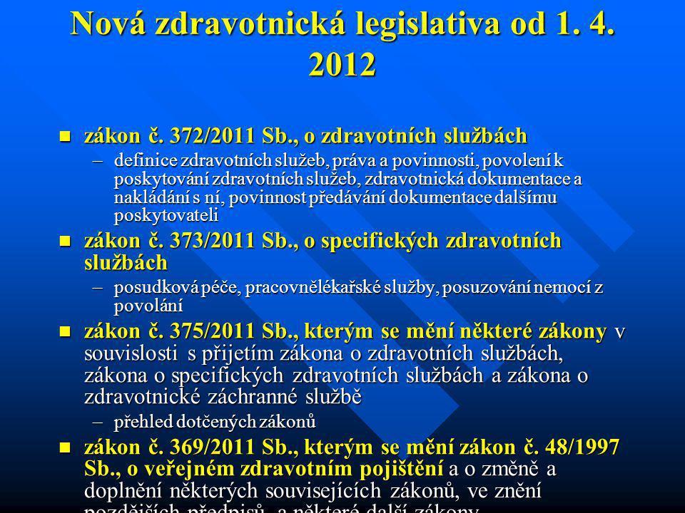 Nová zdravotnická legislativa od 1. 4. 2012
