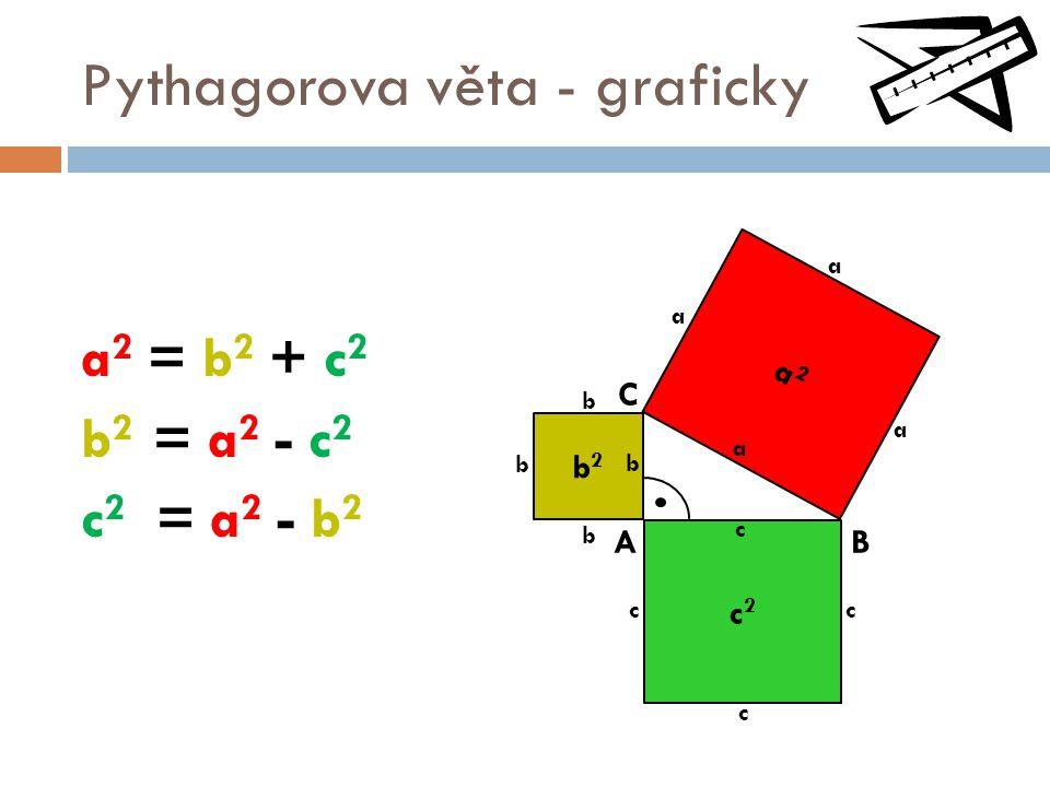 Pythagorova věta - graficky