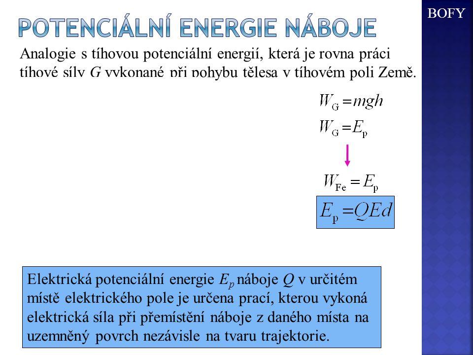 Potenciální energie náboje