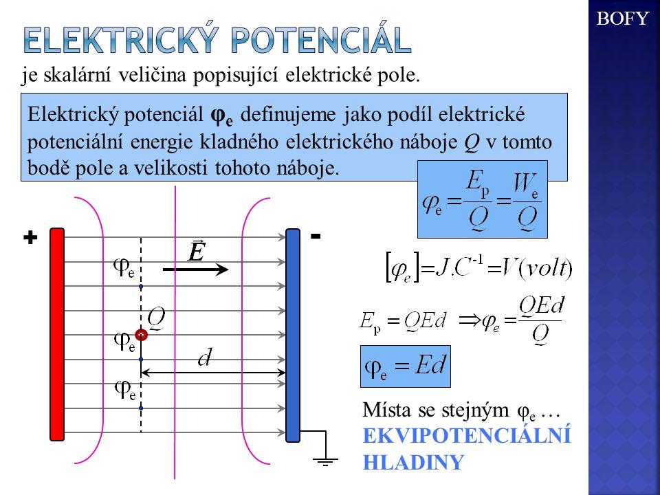 Elektrický Potenciál - +