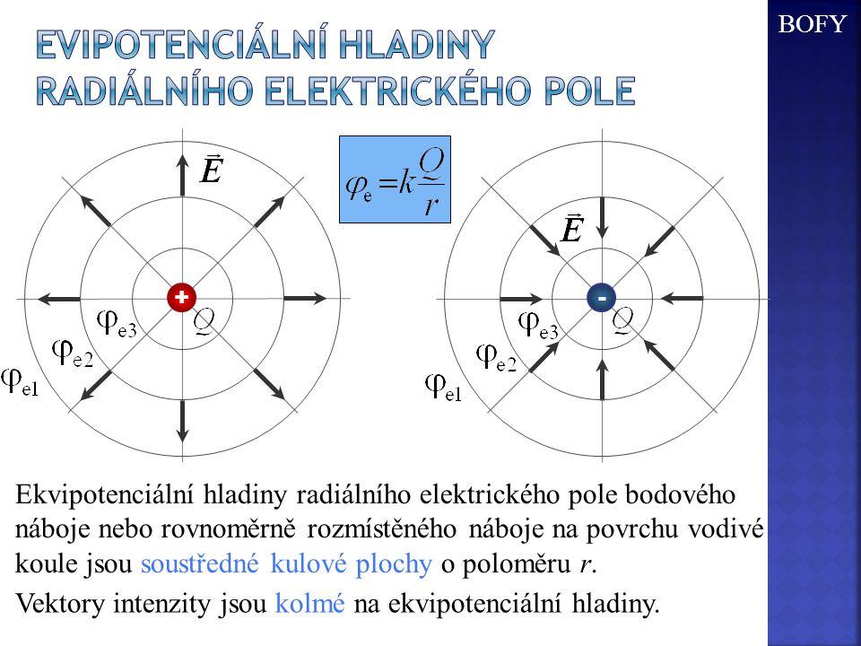 Evipotenciální Hladiny radiálního elektrického pole