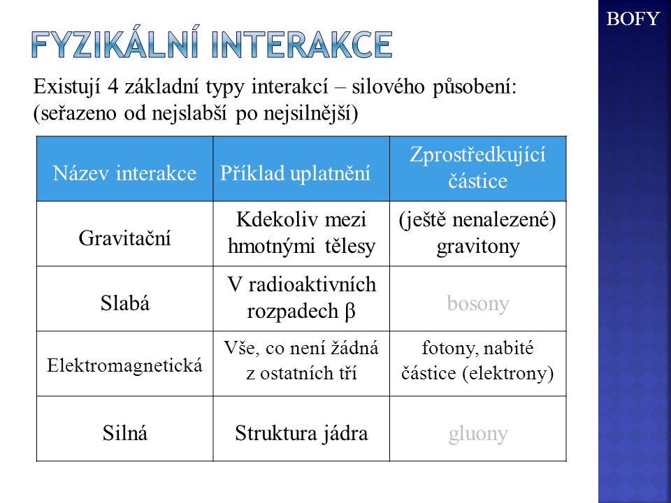 BOFY Fyzikální interakce. Existují 4 základní typy interakcí – silového působení: (seřazeno od nejslabší po nejsilnější)