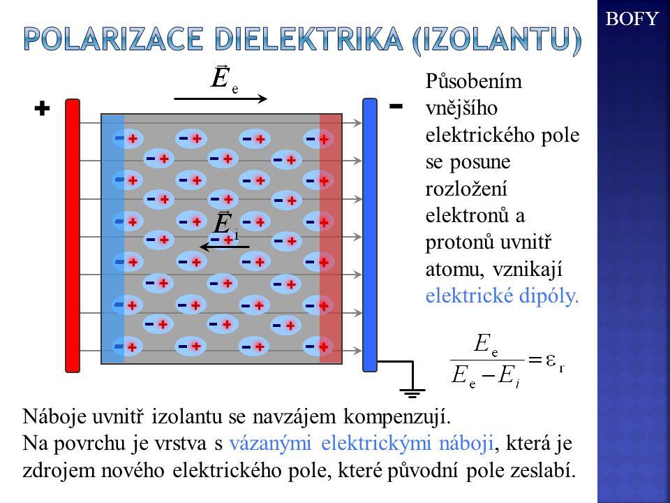- polarizace dielektrika (izolantu) +