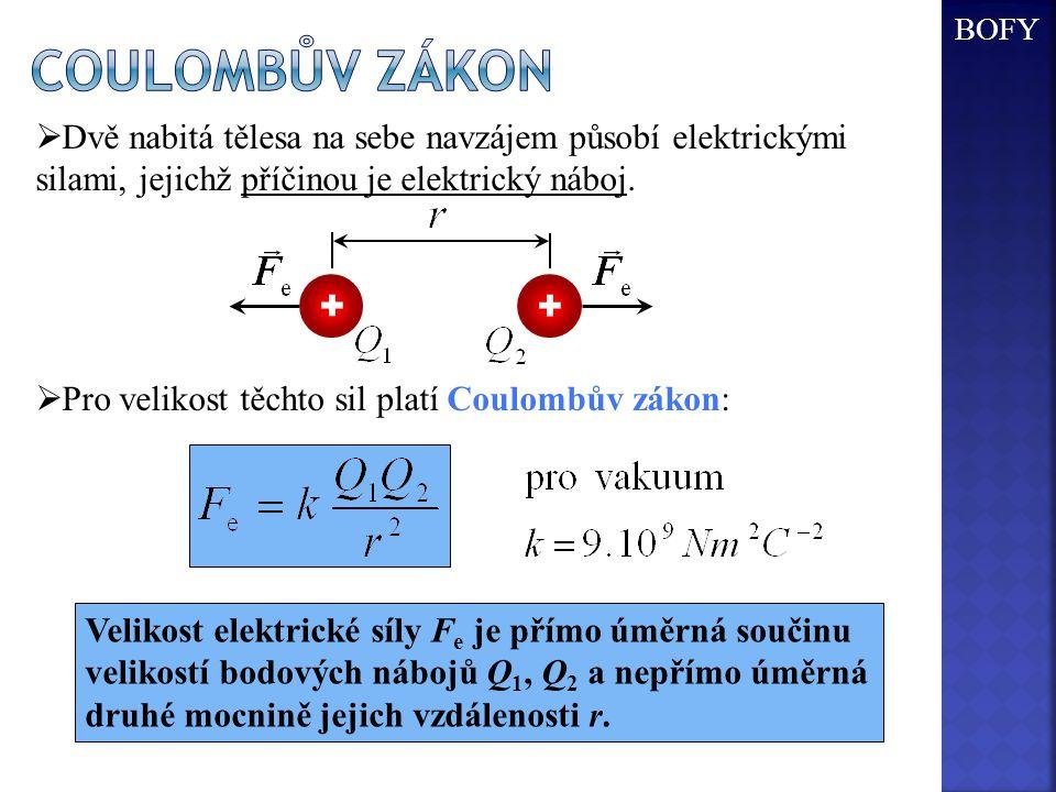 BOFY Coulombův zákon. Dvě nabitá tělesa na sebe navzájem působí elektrickými silami, jejichž příčinou je elektrický náboj.