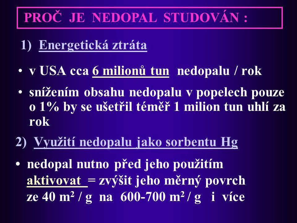 2) Využití nedopalu jako sorbentu Hg