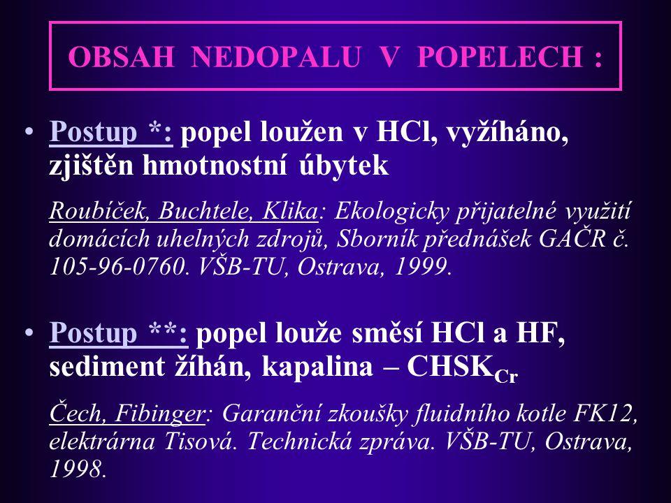 OBSAH NEDOPALU V POPELECH :