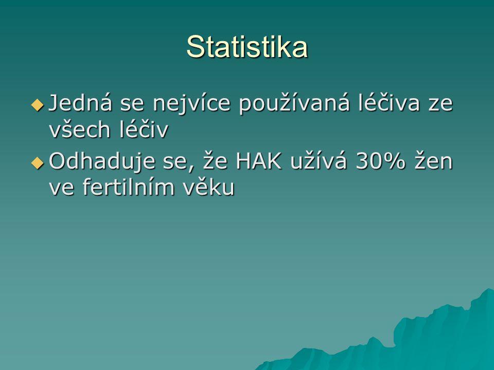 Statistika Jedná se nejvíce používaná léčiva ze všech léčiv