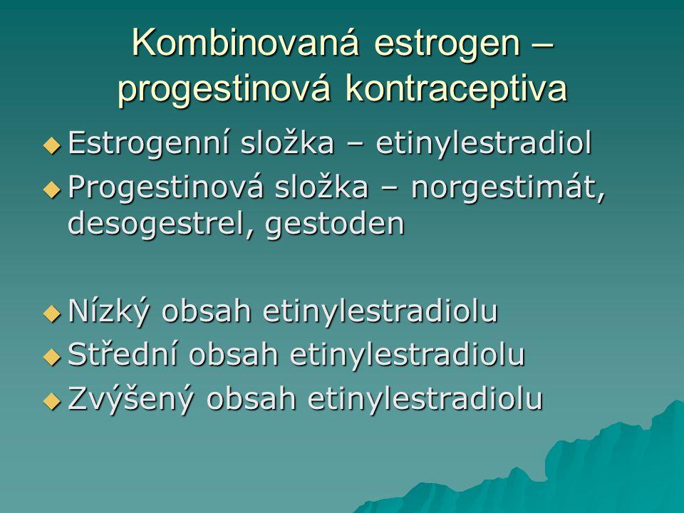 Kombinovaná estrogen – progestinová kontraceptiva