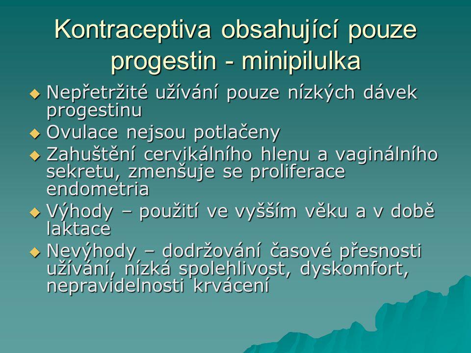 Kontraceptiva obsahující pouze progestin - minipilulka