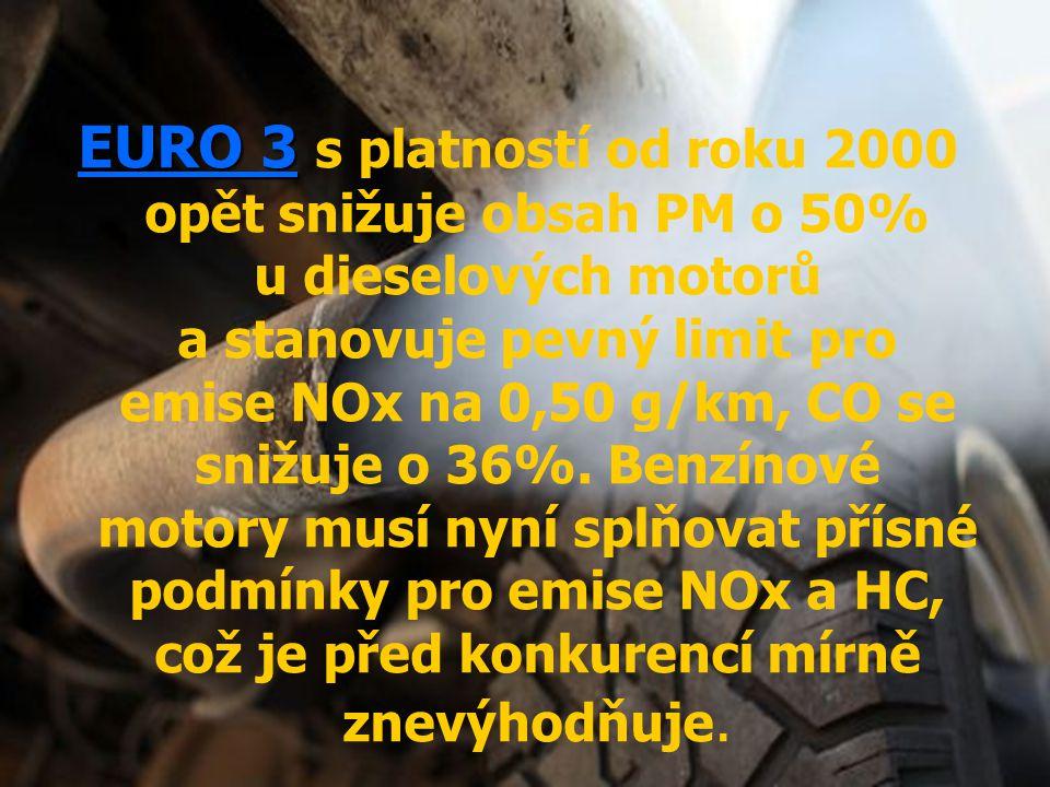 EURO 3 s platností od roku 2000 opět snižuje obsah PM o 50% u dieselových motorů a stanovuje pevný limit pro emise NOx na 0,50 g/km, CO se snižuje o 36%.