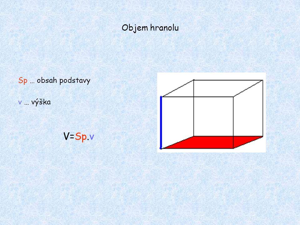 Objem hranolu Sp … obsah podstavy v … výška V=Sp.v
