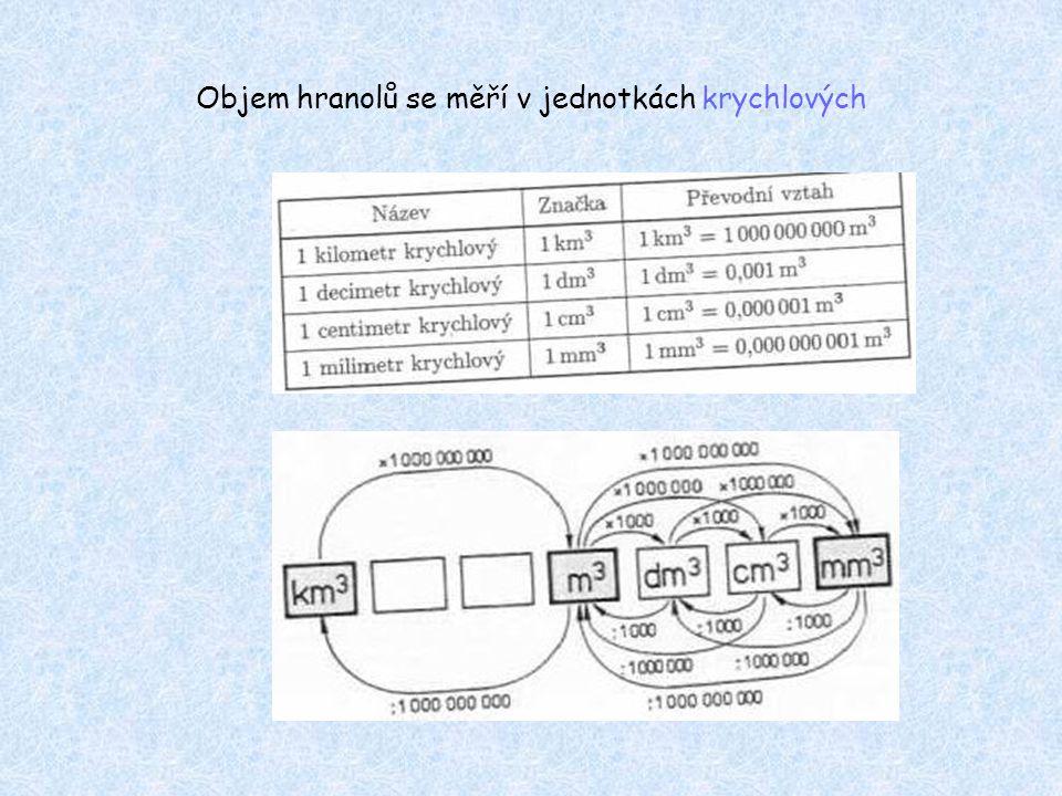 Objem hranolů se měří v jednotkách krychlových