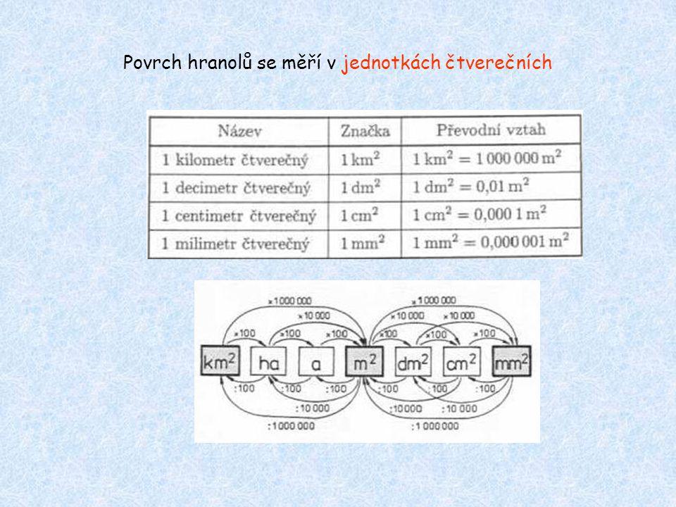 Povrch hranolů se měří v jednotkách čtverečních