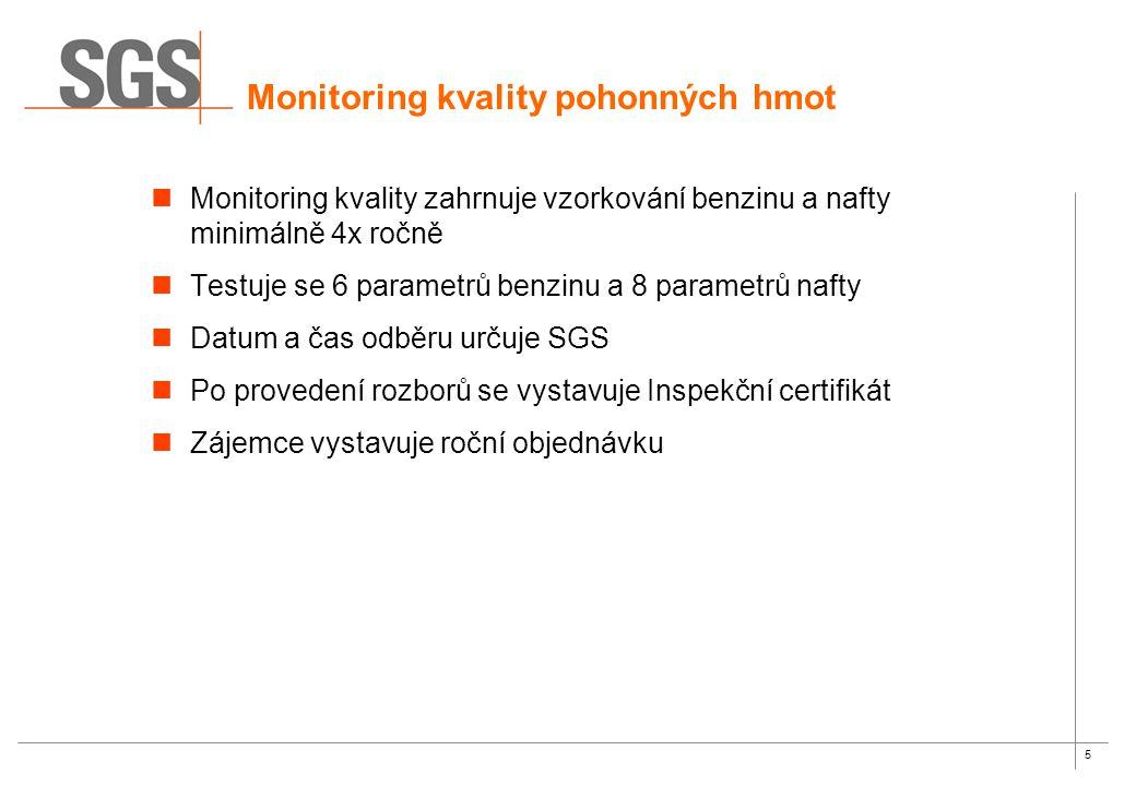 Monitoring kvality pohonných hmot