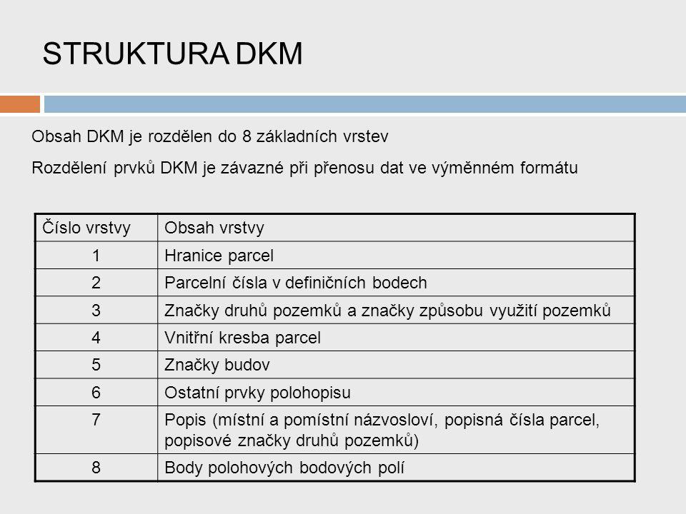 STRUKTURA DKM Obsah DKM je rozdělen do 8 základních vrstev