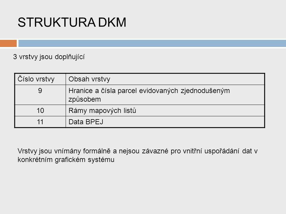 STRUKTURA DKM 3 vrstvy jsou doplňující Číslo vrstvy Obsah vrstvy 9