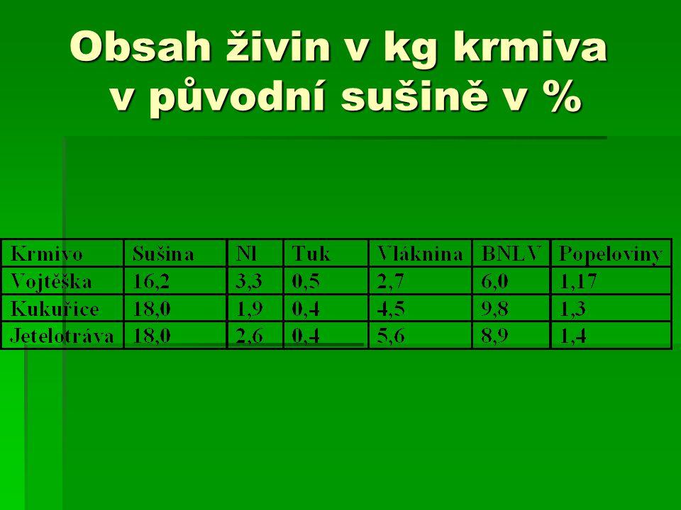 Obsah živin v kg krmiva v původní sušině v %