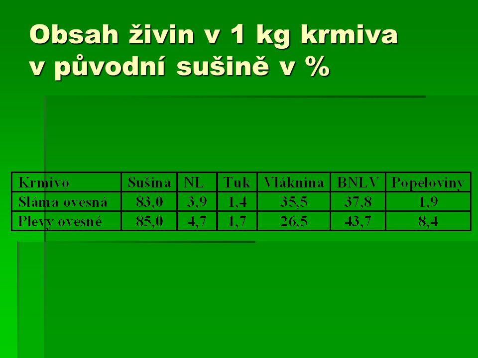 Obsah živin v 1 kg krmiva v původní sušině v %