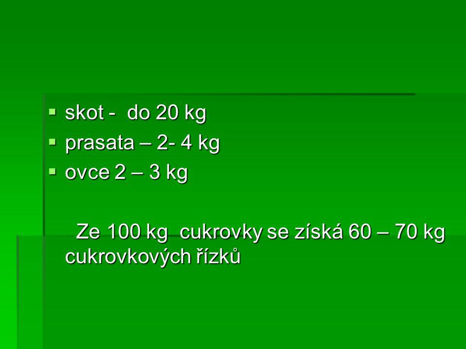 skot - do 20 kg prasata – 2- 4 kg. ovce 2 – 3 kg.