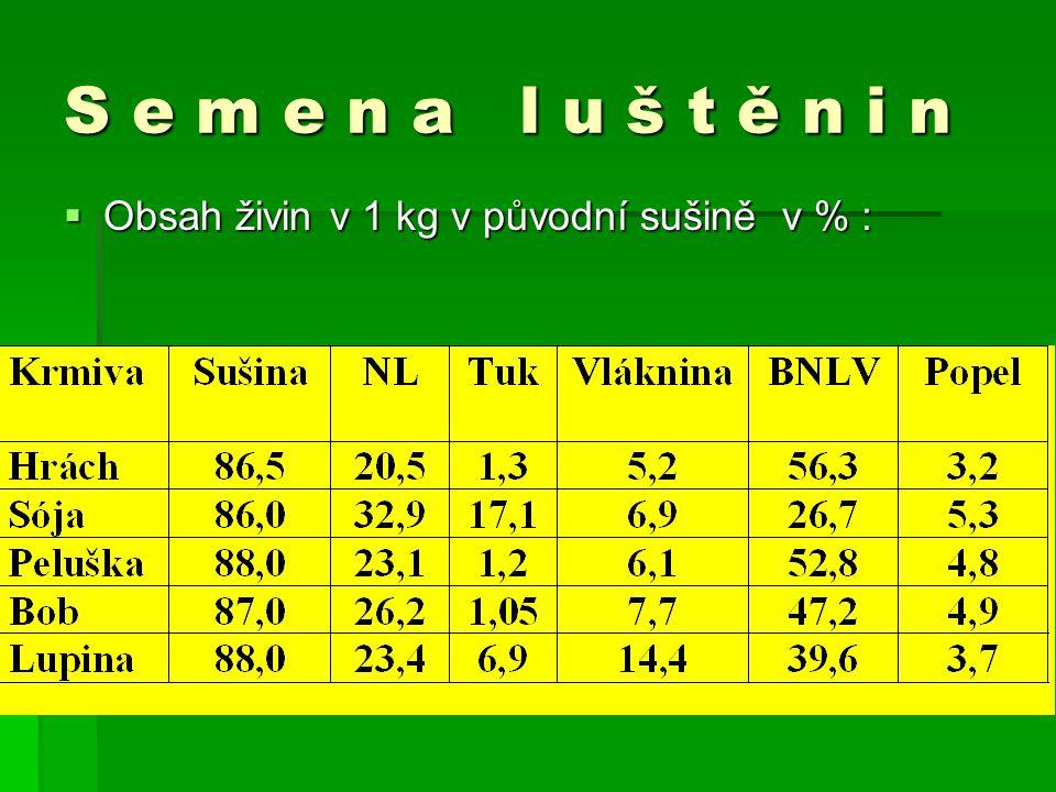 S e m e n a l u š t ě n i n Obsah živin v 1 kg v původní sušině v % :