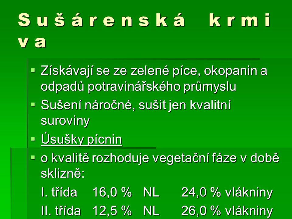 S u š á r e n s k á k r m i v a Získávají se ze zelené píce, okopanin a odpadů potravinářského průmyslu.