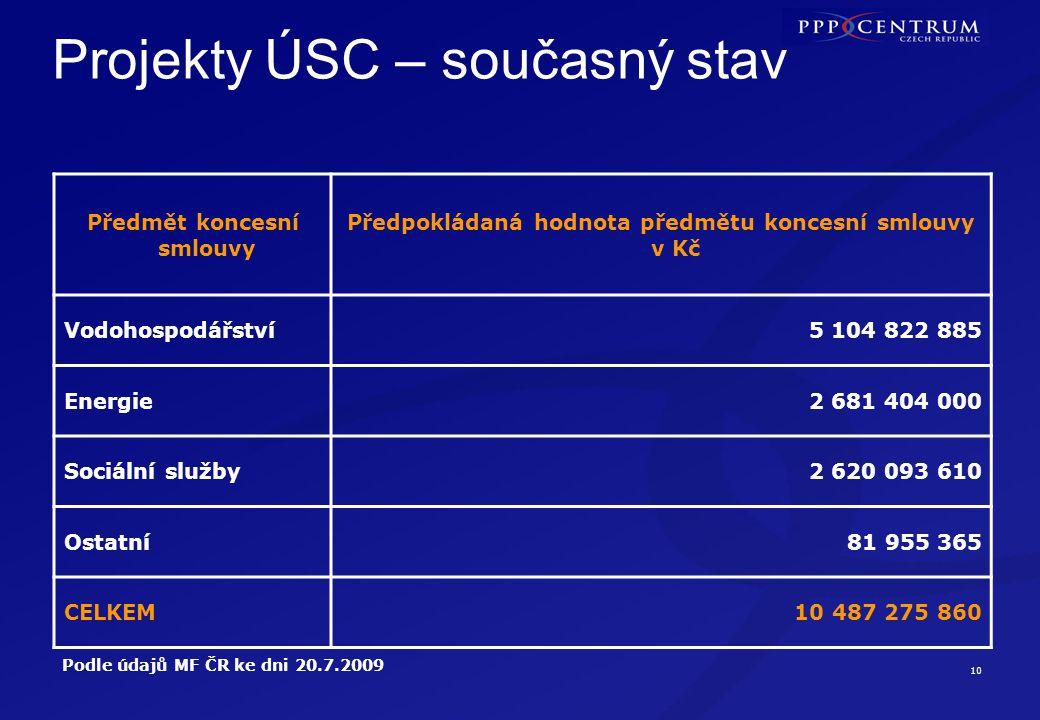 Analýza projektů ÚSC Celkem 18 smluv