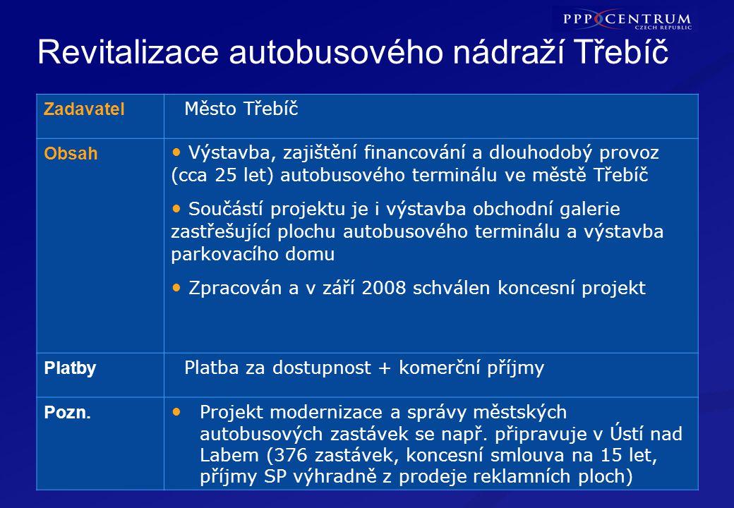Parkovací dům v Plzni Zadavatel Plzeň Obsah DBFO