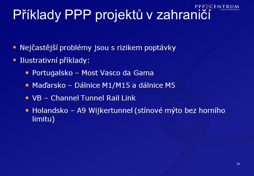 Srovnání ČR v rámci zemí V4