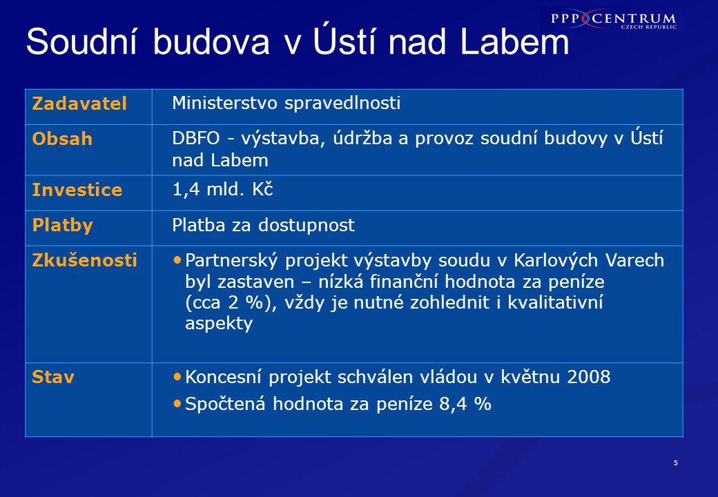 Dálnice D3 (fáze I.) Výstavba 27 km úseku dálnice D3 Zadavatel