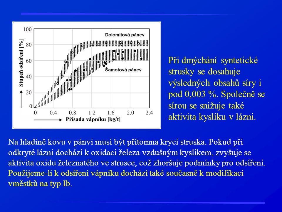Při dmýchání syntetické strusky se dosahuje výsledných obsahů síry i pod 0,003 %. Společně se sírou se snižuje také aktivita kyslíku v lázni.