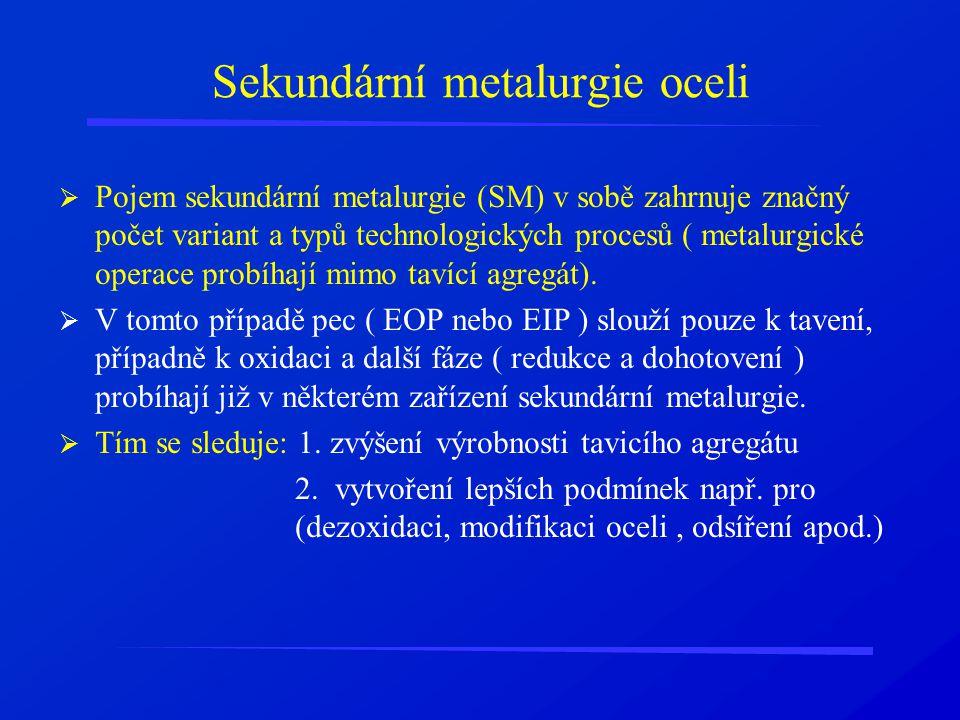 Sekundární metalurgie oceli