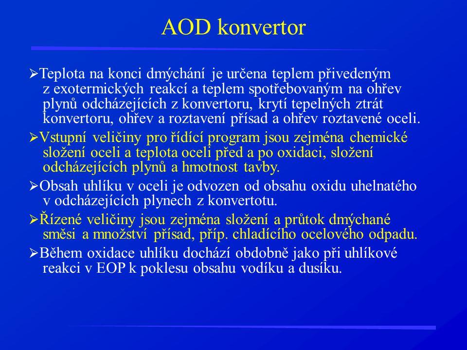 AOD konvertor
