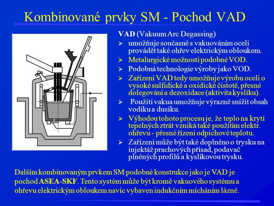 Kombinované prvky SM - Pochod VAD