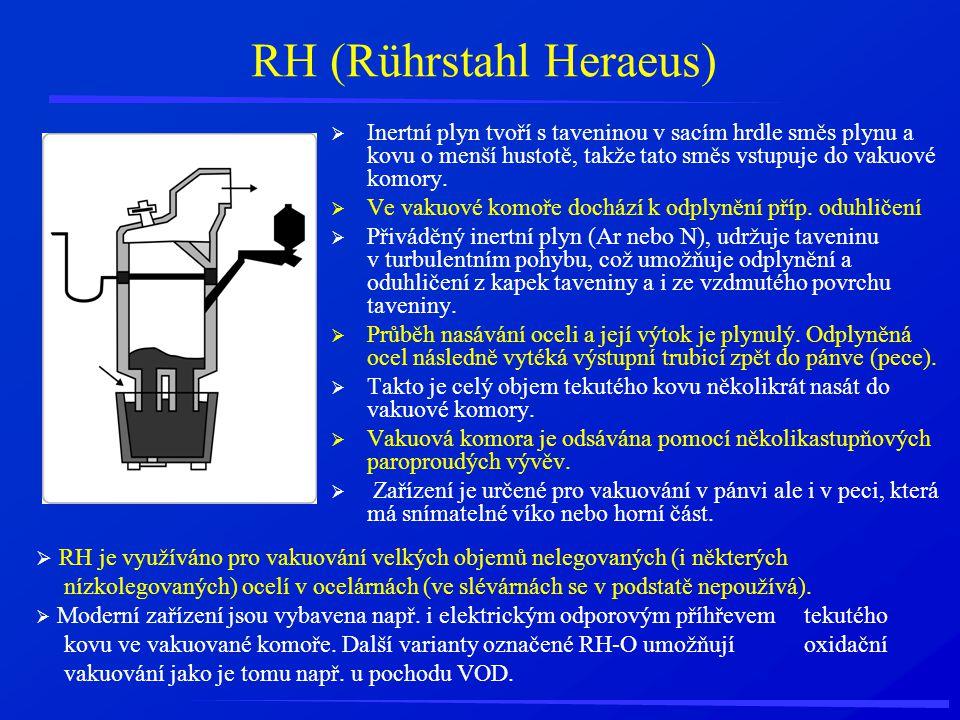 RH (Rührstahl Heraeus)