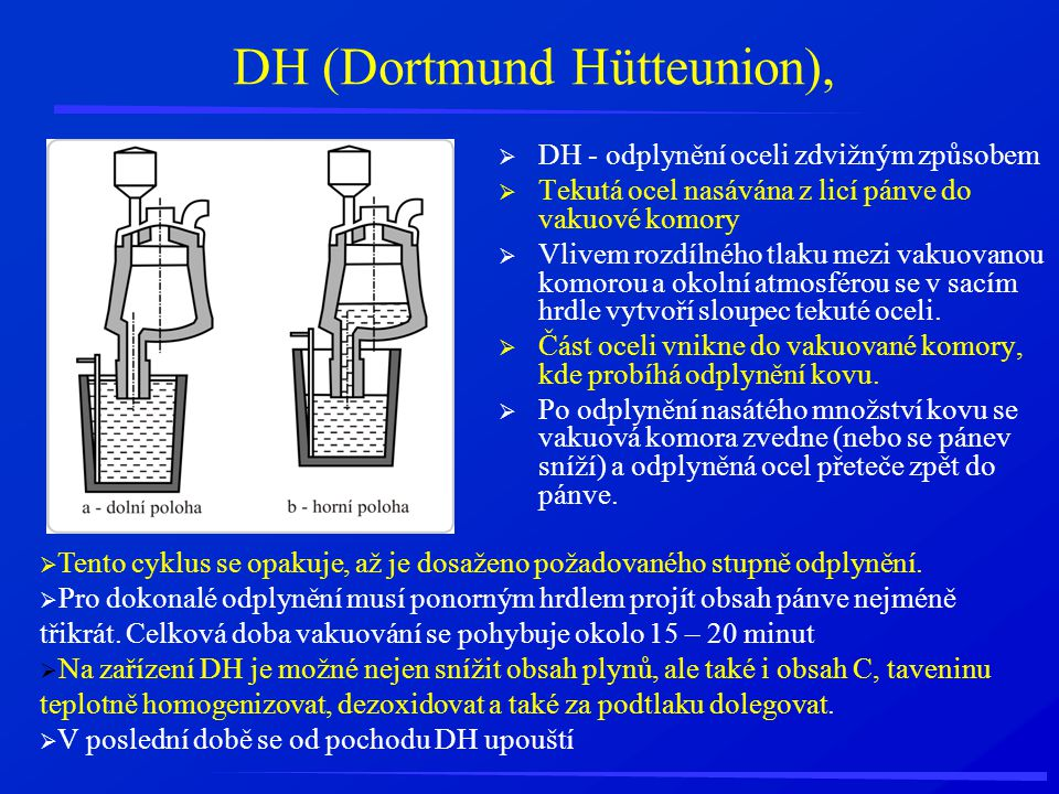 DH (Dortmund Hütteunion),