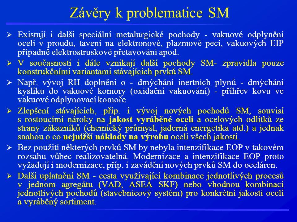 Závěry k problematice SM