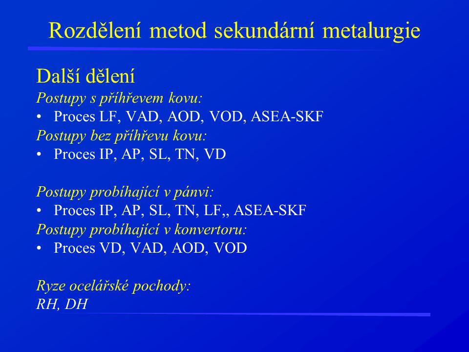 Rozdělení metod sekundární metalurgie