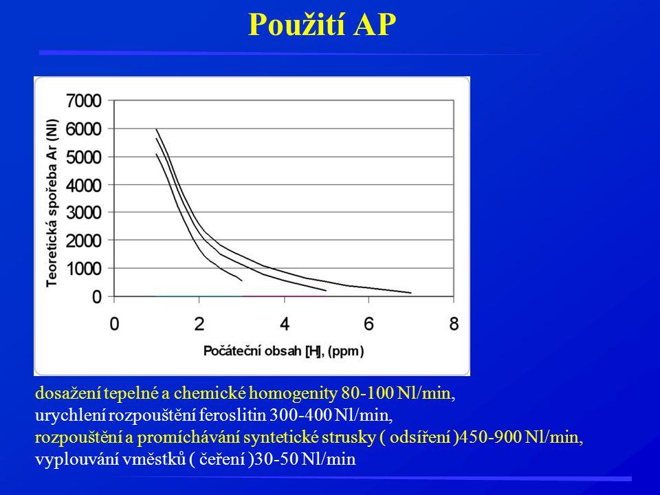 Použití AP dosažení tepelné a chemické homogenity 80-100 Nl/min,