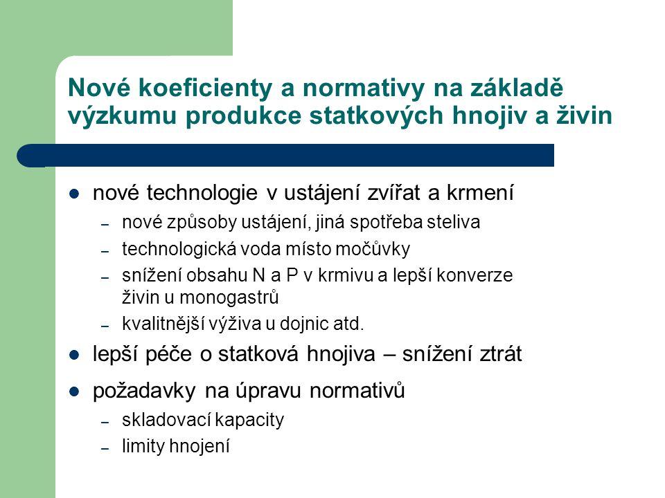 Nové koeficienty a normativy na základě výzkumu produkce statkových hnojiv a živin