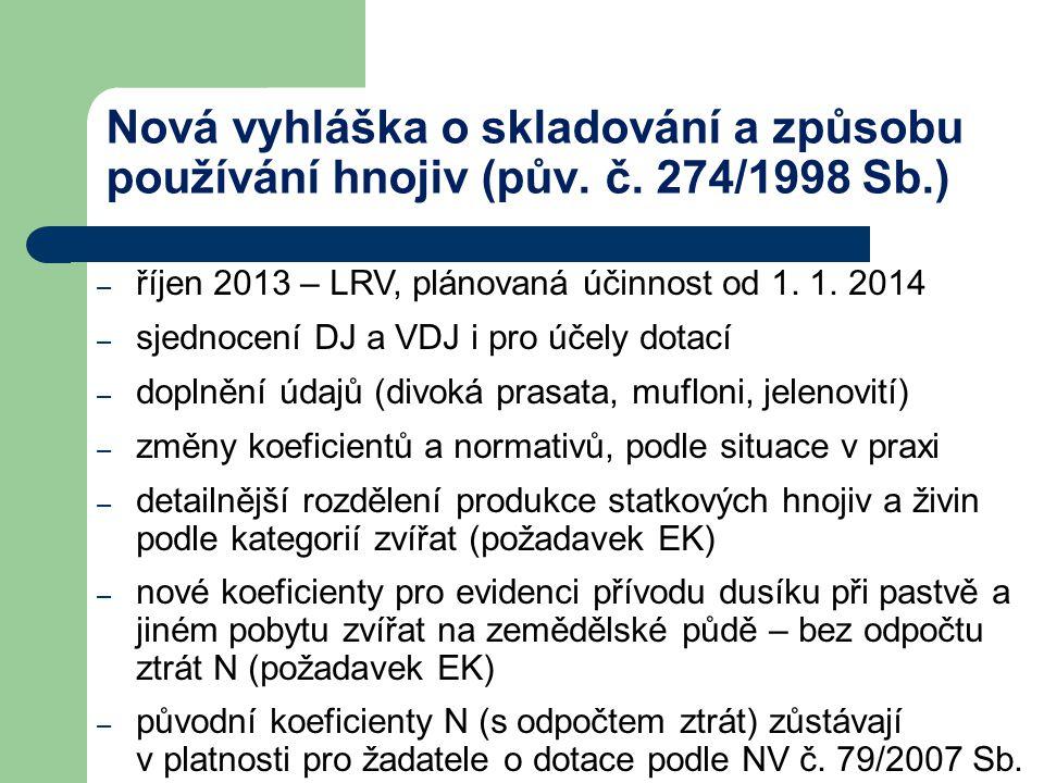 Nová vyhláška o skladování a způsobu používání hnojiv (pův. č