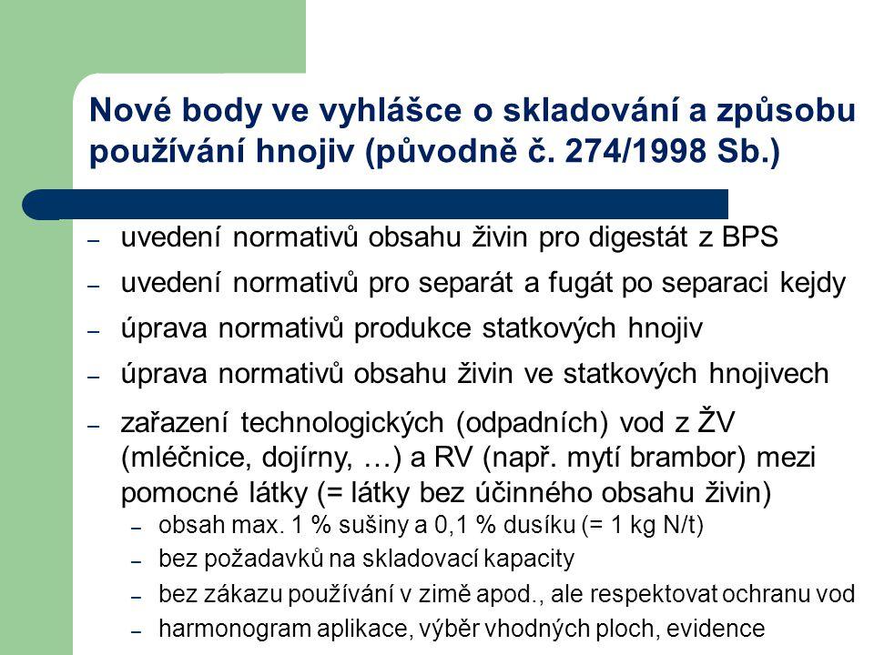 Nové body ve vyhlášce o skladování a způsobu používání hnojiv (původně č. 274/1998 Sb.)