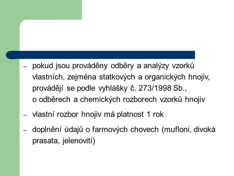 pokud jsou prováděny odběry a analýzy vzorků vlastních, zejména statkových a organických hnojiv, provádějí se podle vyhlášky č. 273/1998 Sb., o odběrech a chemických rozborech vzorků hnojiv