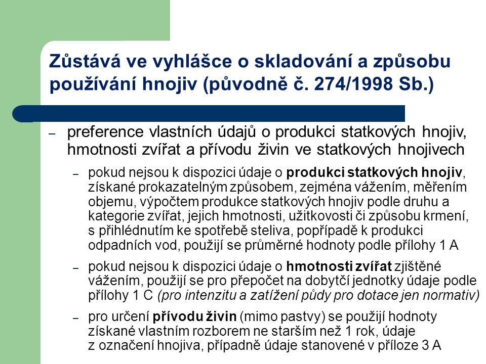 Zůstává ve vyhlášce o skladování a způsobu používání hnojiv (původně č