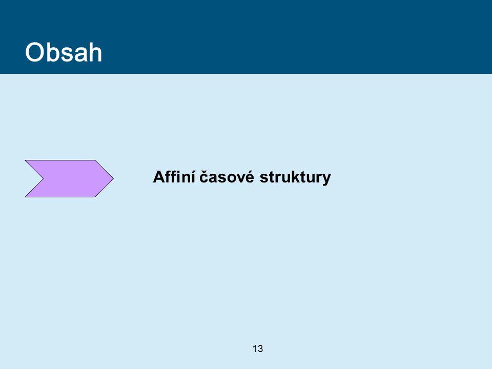 Obsah Affiní časové struktury